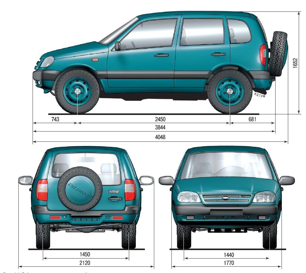 Габаритные размеры автомобиля
