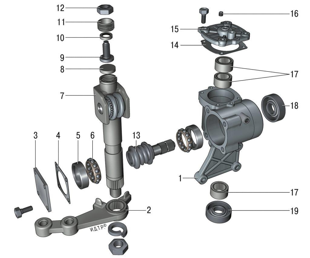 Ремонт рулевого редуктора своими руками не ниве