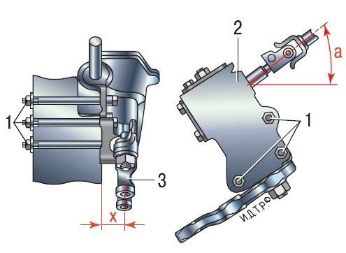 Схема установки рулевого