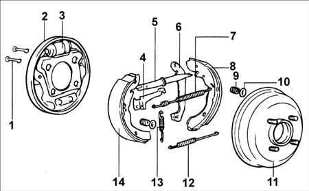 Схема тормозных колодок на