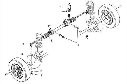Схема рулевой рейки Киа Рио с