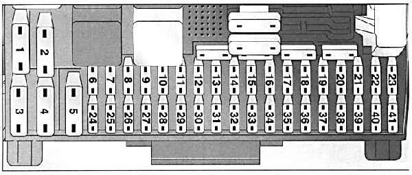 Схема предохранителей Опель