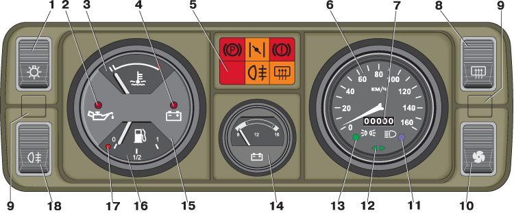 Схема щитка приборов Ваз 2105: