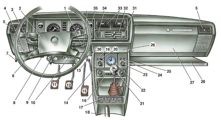 Ваз 2105 панель приборов: 1