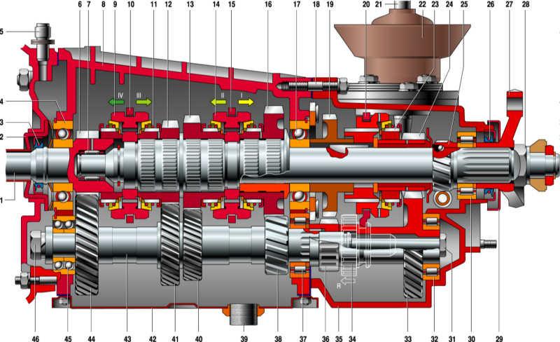 Вилка включения привода НШ-32 ЮМЗ 36-1022050 СБ Купить с.