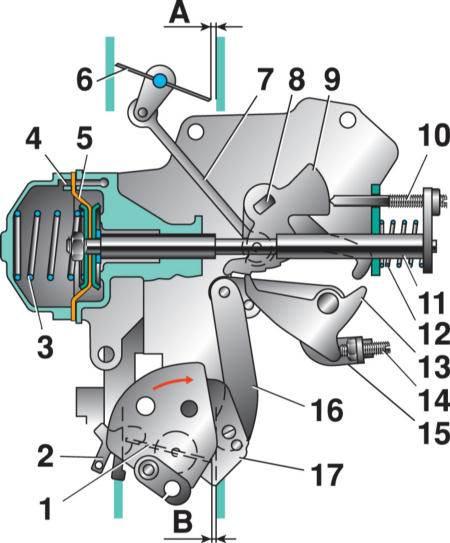 Схема пускового устройства Ваз