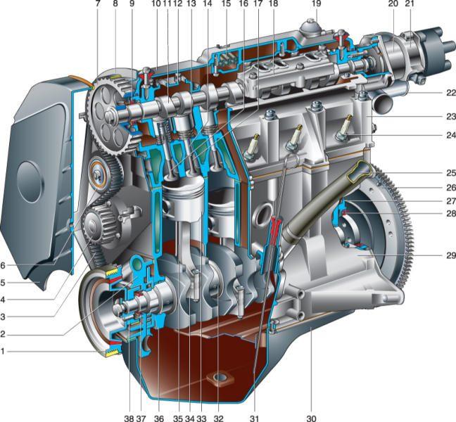 повысить самооценку 8 клапанный двигатель подача воды в впускную систему противопоказана людям, страдающим