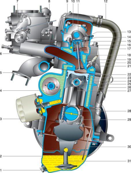 Ваз 2110 устройство двигателя: