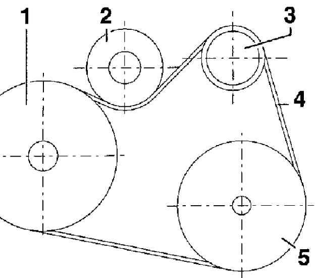 Схема ремня генератора на