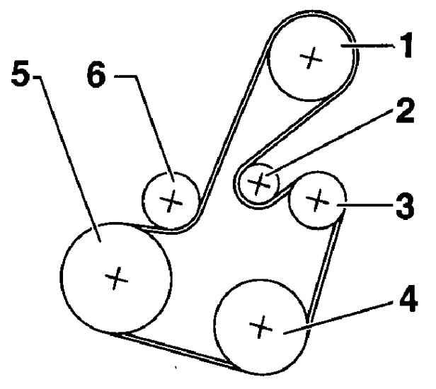 Схема поликлинового ремня на