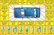 Ваз 21099 Основные неисправности электрооборудования