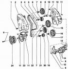 Дизельный двигатель 1,9-TDI Фольксваген Пассат