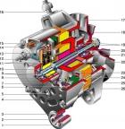 Неисправности генератора Ваз 2106