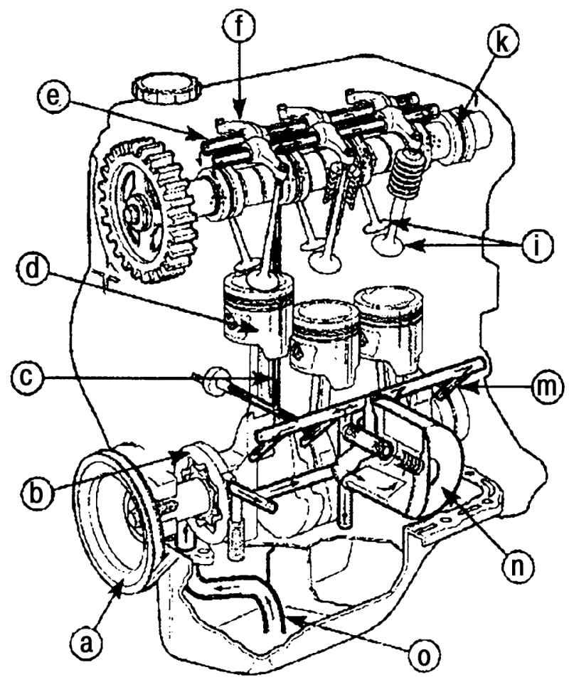 Неисправности в двигателе Дэу