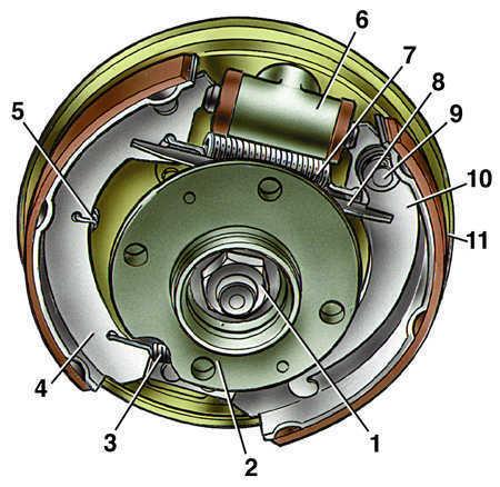 Схема задних тормозов Ваз